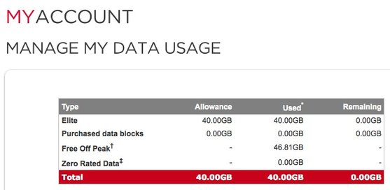 Slingshot manage data usage